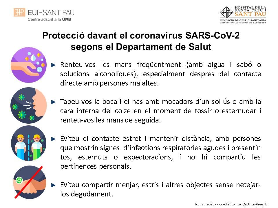 Mesures de protecció davant el Coronavirus SARS-CoV-2